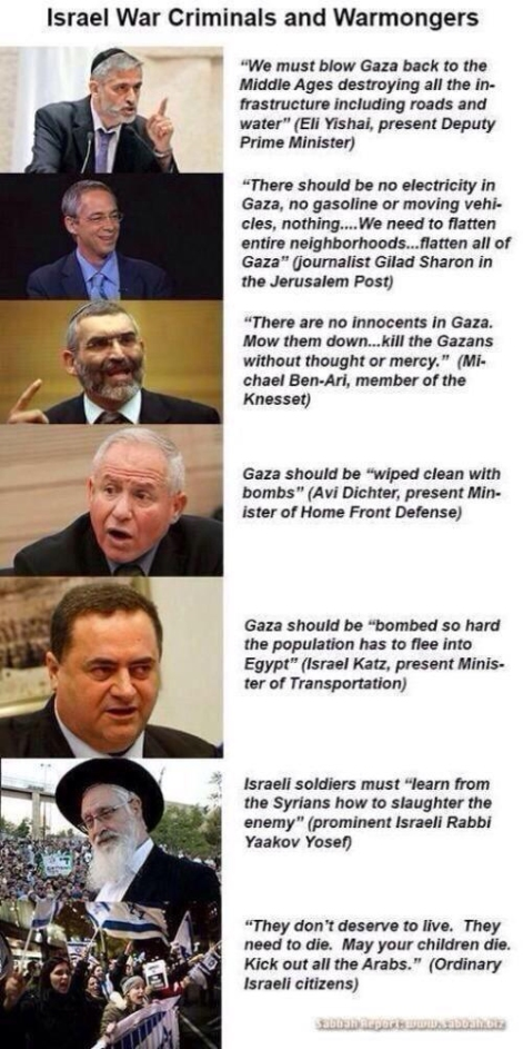 Jewish Racism