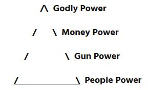 Power Pyramid
